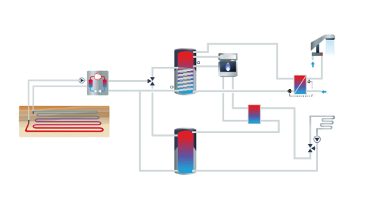 Webinar Gratuito: Manejo básico de GeoT*SOL 2020 para el diseño de sistemas con bombas de calor