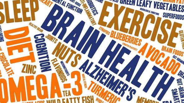 Brain Health Programme ( 6 Mondays)